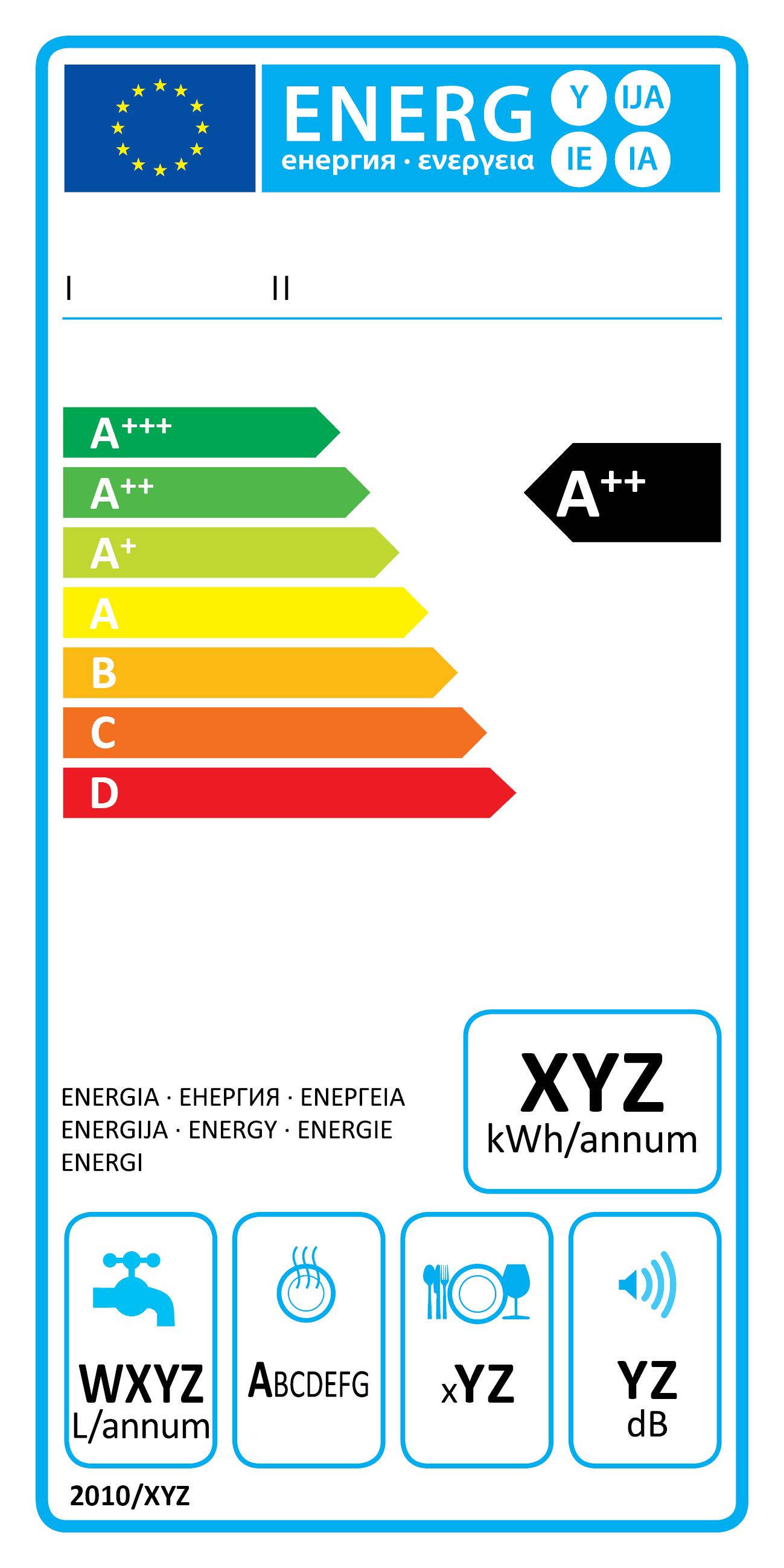 Neue vorschriften fur energieeffizienzlabel von for Quelle geschirrspüler